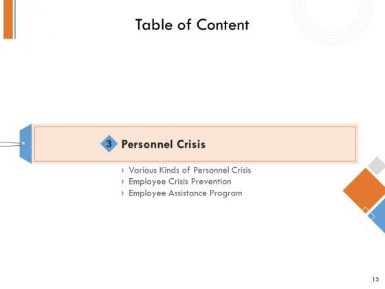 Managing_Companys_Online_Presence_Ppt_PowerPoint_Presentation_Complete_Deck_With_Slides_Slide_13