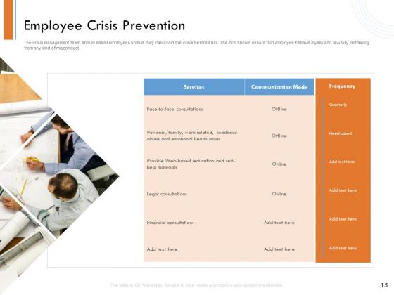 Managing_Companys_Online_Presence_Ppt_PowerPoint_Presentation_Complete_Deck_With_Slides_Slide_15