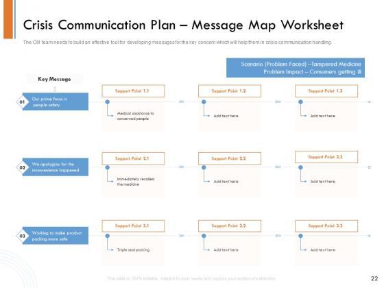 Managing_Companys_Online_Presence_Ppt_PowerPoint_Presentation_Complete_Deck_With_Slides_Slide_22