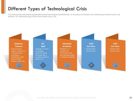 Managing_Companys_Online_Presence_Ppt_PowerPoint_Presentation_Complete_Deck_With_Slides_Slide_25