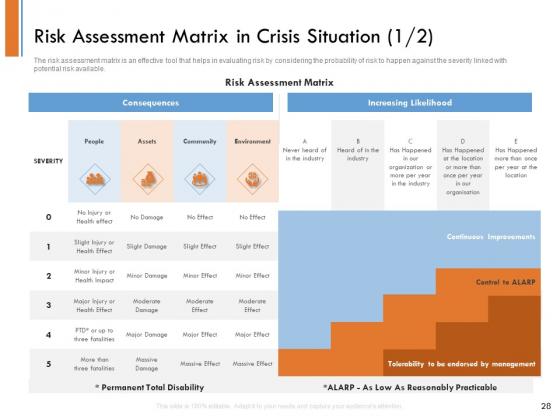 Managing_Companys_Online_Presence_Ppt_PowerPoint_Presentation_Complete_Deck_With_Slides_Slide_28