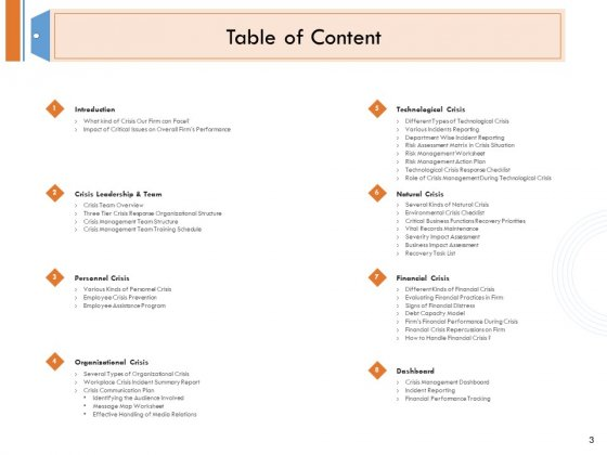 Managing_Companys_Online_Presence_Ppt_PowerPoint_Presentation_Complete_Deck_With_Slides_Slide_3