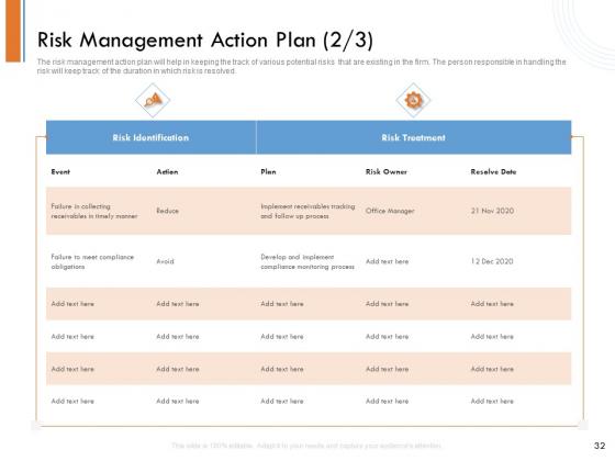 Managing_Companys_Online_Presence_Ppt_PowerPoint_Presentation_Complete_Deck_With_Slides_Slide_32