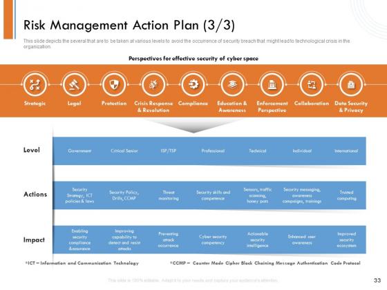 Managing_Companys_Online_Presence_Ppt_PowerPoint_Presentation_Complete_Deck_With_Slides_Slide_33