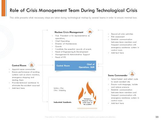 Managing_Companys_Online_Presence_Ppt_PowerPoint_Presentation_Complete_Deck_With_Slides_Slide_35