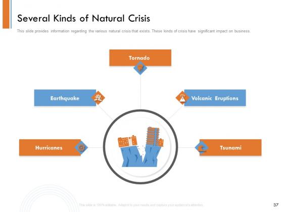 Managing_Companys_Online_Presence_Ppt_PowerPoint_Presentation_Complete_Deck_With_Slides_Slide_37