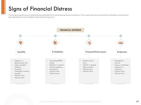 Managing_Companys_Online_Presence_Ppt_PowerPoint_Presentation_Complete_Deck_With_Slides_Slide_47