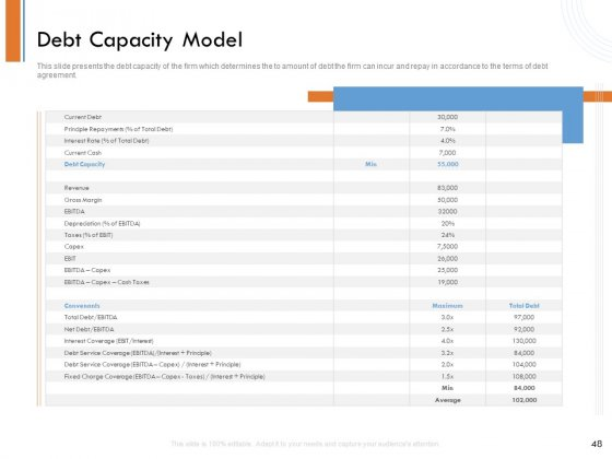 Managing_Companys_Online_Presence_Ppt_PowerPoint_Presentation_Complete_Deck_With_Slides_Slide_48