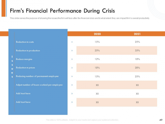 Managing_Companys_Online_Presence_Ppt_PowerPoint_Presentation_Complete_Deck_With_Slides_Slide_49