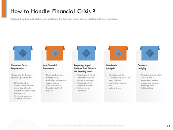 Managing_Companys_Online_Presence_Ppt_PowerPoint_Presentation_Complete_Deck_With_Slides_Slide_51