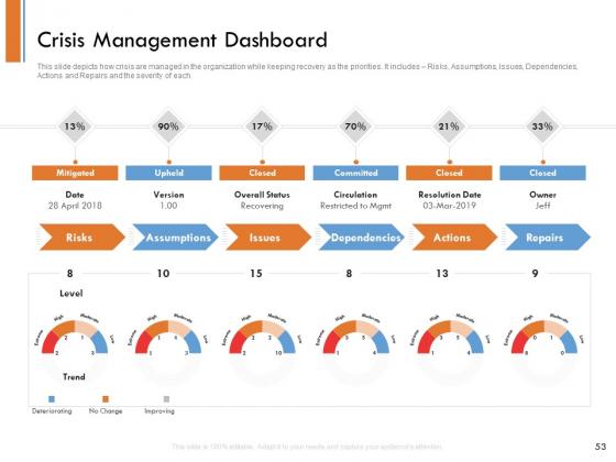 Managing_Companys_Online_Presence_Ppt_PowerPoint_Presentation_Complete_Deck_With_Slides_Slide_53