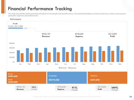 Managing_Companys_Online_Presence_Ppt_PowerPoint_Presentation_Complete_Deck_With_Slides_Slide_56