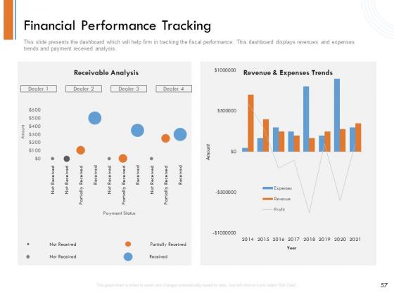 Managing_Companys_Online_Presence_Ppt_PowerPoint_Presentation_Complete_Deck_With_Slides_Slide_57