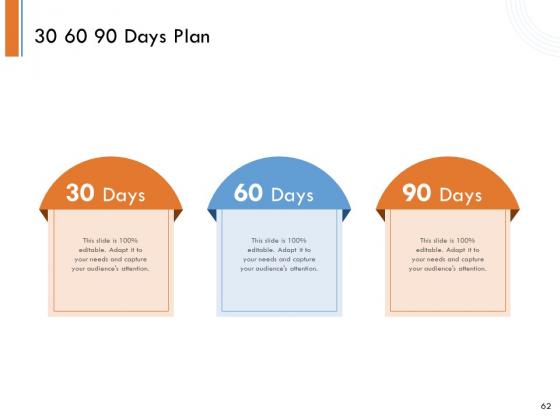 Managing_Companys_Online_Presence_Ppt_PowerPoint_Presentation_Complete_Deck_With_Slides_Slide_62