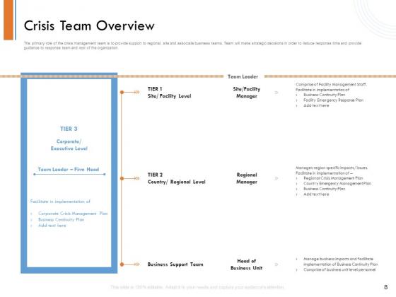 Managing_Companys_Online_Presence_Ppt_PowerPoint_Presentation_Complete_Deck_With_Slides_Slide_8