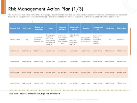 Managing Companys Online Presence Risk Management Action Plan Action Pictures PDF