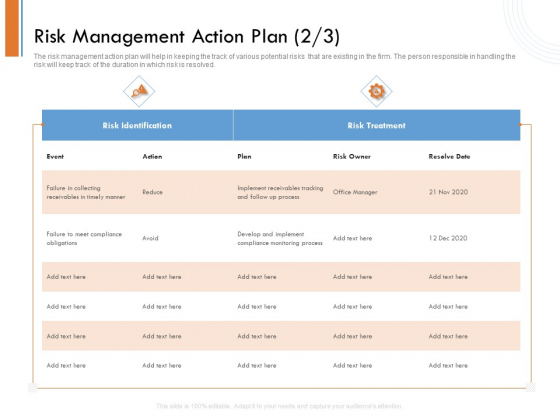 Managing Companys Online Presence Risk Management Action Plan Date Ideas PDF