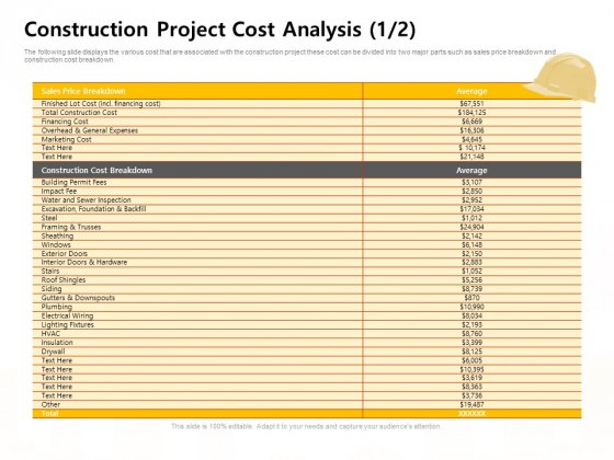 Managing Construction Work Construction Project Cost Analysis Construction Cost Inspiration PDF