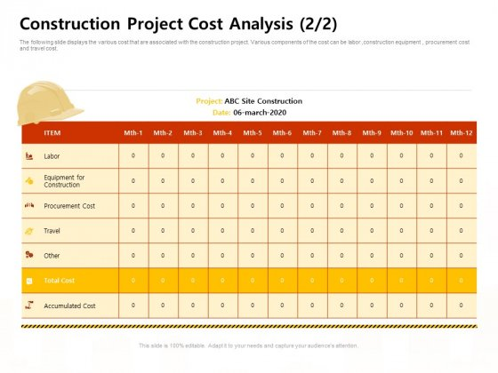 Managing Construction Work Construction Project Cost Analysis Equipment Construction Infographics PDF