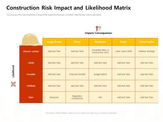 Managing Construction Work Construction Risk Impact And Likelihood Matrix Slides PDF