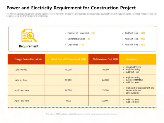 Managing Construction Work Power And Electricity Requirement For Construction Project Brochure PDF