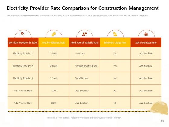 Managing_Construction_Work_Ppt_PowerPoint_Presentation_Complete_Deck_With_Slides_Slide_13