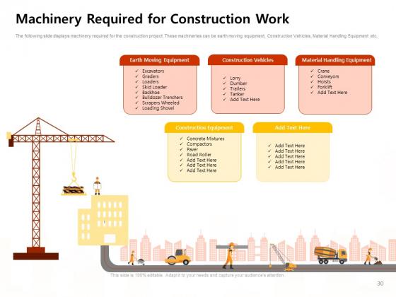 Managing_Construction_Work_Ppt_PowerPoint_Presentation_Complete_Deck_With_Slides_Slide_30