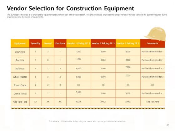 Managing_Construction_Work_Ppt_PowerPoint_Presentation_Complete_Deck_With_Slides_Slide_31