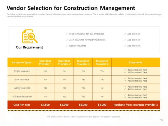 Managing_Construction_Work_Ppt_PowerPoint_Presentation_Complete_Deck_With_Slides_Slide_33