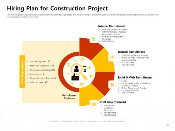 Managing_Construction_Work_Ppt_PowerPoint_Presentation_Complete_Deck_With_Slides_Slide_35