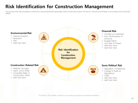 Managing_Construction_Work_Ppt_PowerPoint_Presentation_Complete_Deck_With_Slides_Slide_42