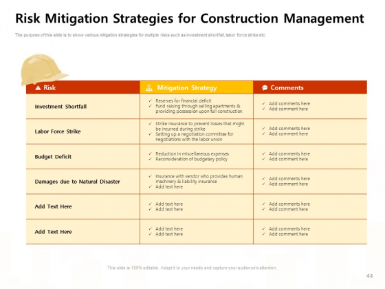 Managing_Construction_Work_Ppt_PowerPoint_Presentation_Complete_Deck_With_Slides_Slide_44