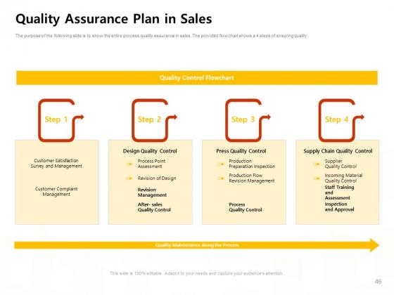 Managing_Construction_Work_Ppt_PowerPoint_Presentation_Complete_Deck_With_Slides_Slide_46
