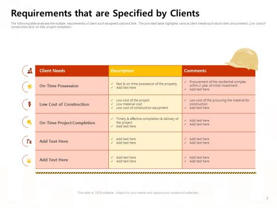 Managing_Construction_Work_Ppt_PowerPoint_Presentation_Complete_Deck_With_Slides_Slide_7