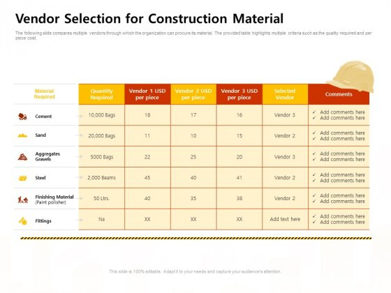 Managing Construction Work Vendor Selection For Construction Material Elements PDF