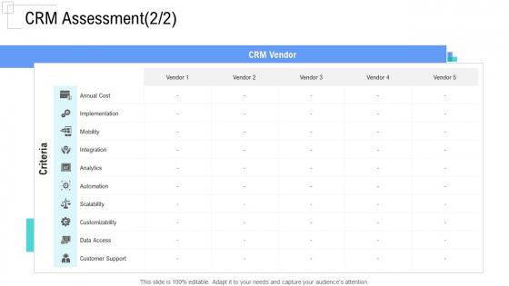 Managing Customer Experience CRM Assessment Vendor Graphics PDF