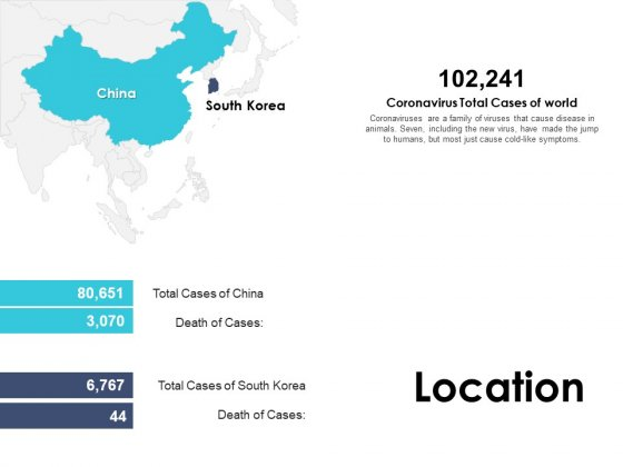 Managing ITIL Incidents Planning Location Ppt Infographics Slide Portrait PDF