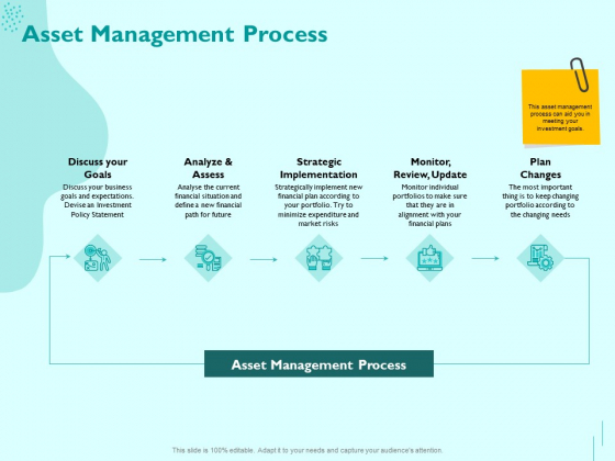 Managing IT Operating System Asset Management Process Ppt Gallery Template PDF