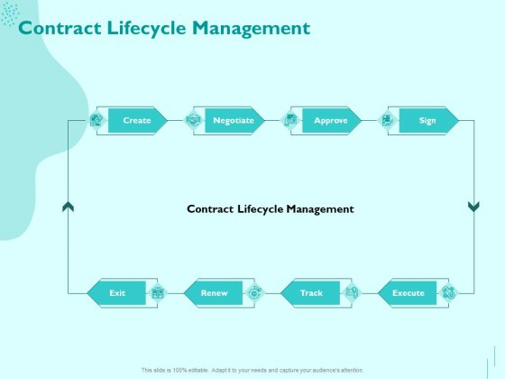 Managing IT Operating System Contract Lifecycle Management Microsoft PDF