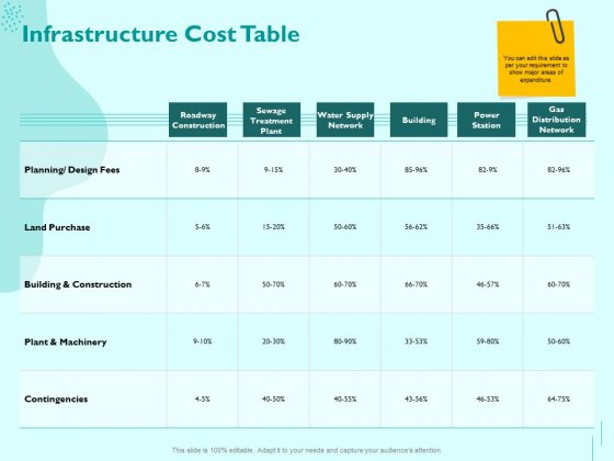 Managing IT Operating System Infrastructure Cost Table Ppt Infographic Template Graphics Example PDF