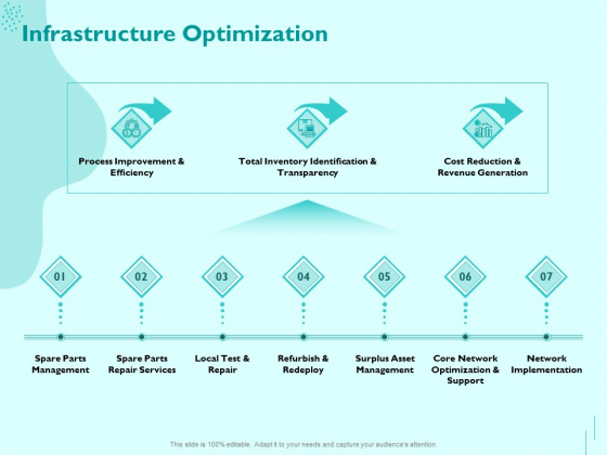 Managing IT Operating System Infrastructure Optimization Ppt Model Graphics Example PDF
