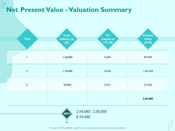 Managing IT Operating System Net Present Value Valuation Summary Information PDF