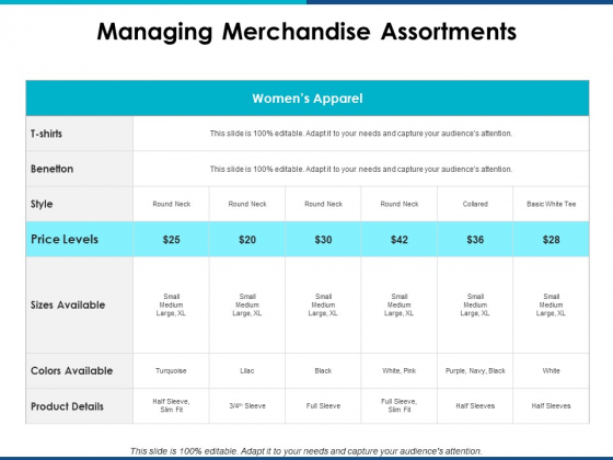 Managing Merchandise Assortments Ppt PowerPoint Presentation Summary Portrait