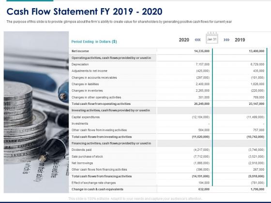 Managing Organization Finance Cash Flow Statement FY 2019 2020 Ppt Model Images PDF