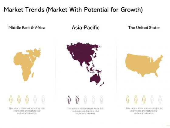 Managing Portfolio Growth Options Market Trends Market With Potential For Growth Structure PDF