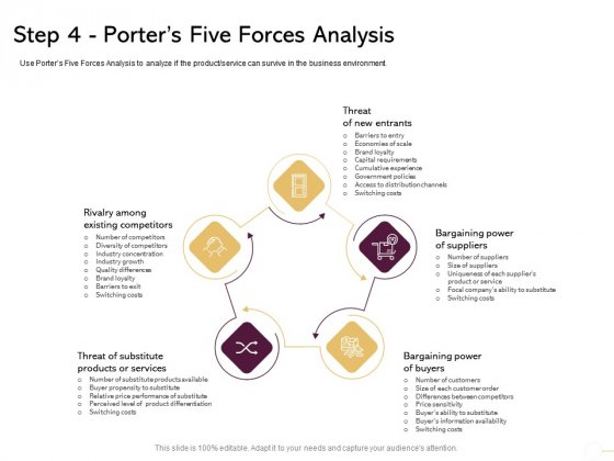 Managing Portfolio Growth Options Step 4 Porters Five Forces Analysis Ppt Styles Pictures PDF