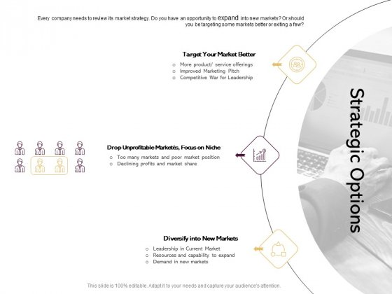Managing Portfolio Growth Options Strategic Options Ppt Model Deck PDF