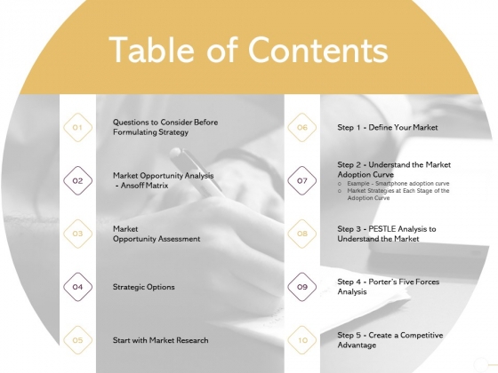 Managing Portfolio Growth Options Table Of Contents Ppt File Information PDF