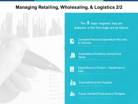 Managing Retailing Wholesaling And Logistics Strategy Ppt PowerPoint Presentation Ideas Background