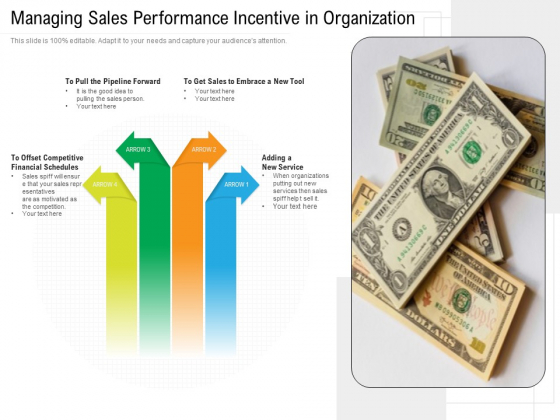 Managing Sales Performance Incentive In Organization Ppt PowerPoint Presentation Portfolio Shapes PDF